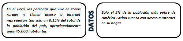 datos-internet-paiva