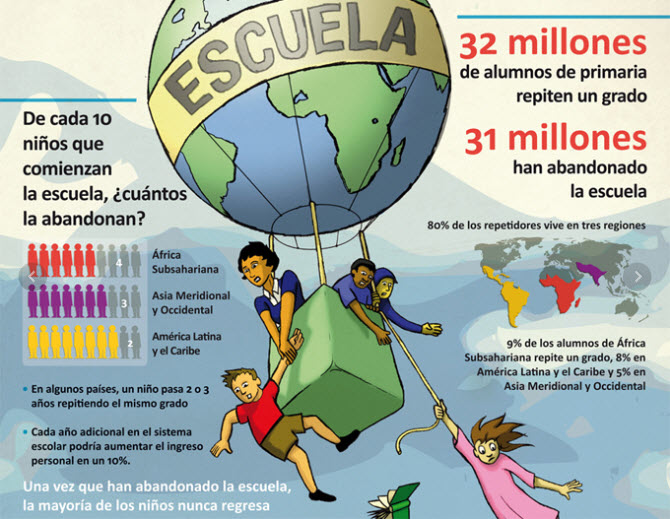 educacion-2012a