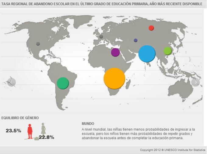 educacion-2012b