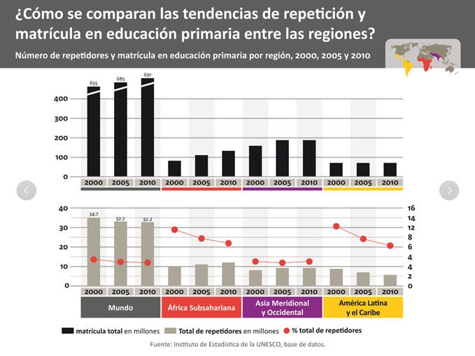 educacion-2012c