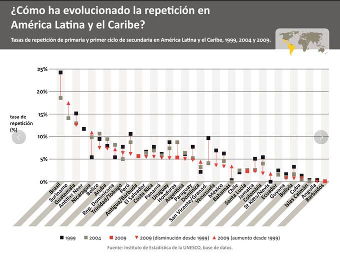educacion-2012d