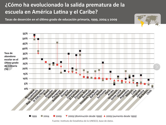 educacion-2012e