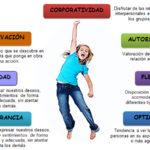 7 Aspectos Básicos para el Aprendizaje Emocional y con Placer