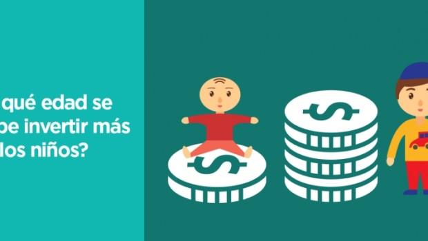 Por cada dólar que se invierte en niños de hasta 5 años, se invierten tres en niños de entre 6 […]