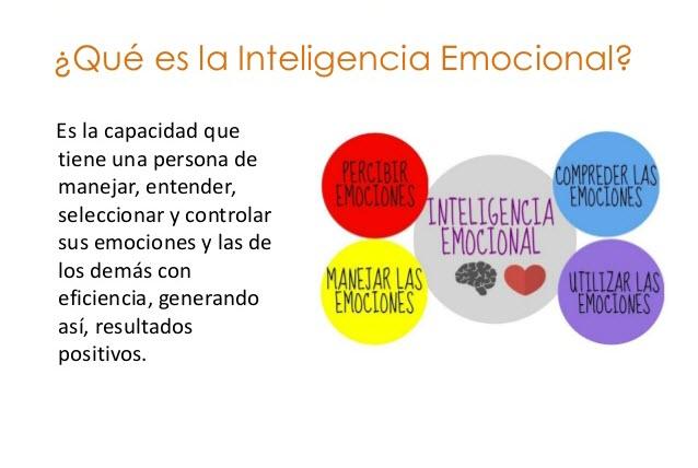 qu-es-la-inteligencia-emocional-3-638